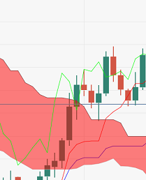 price breaks above kumo.png