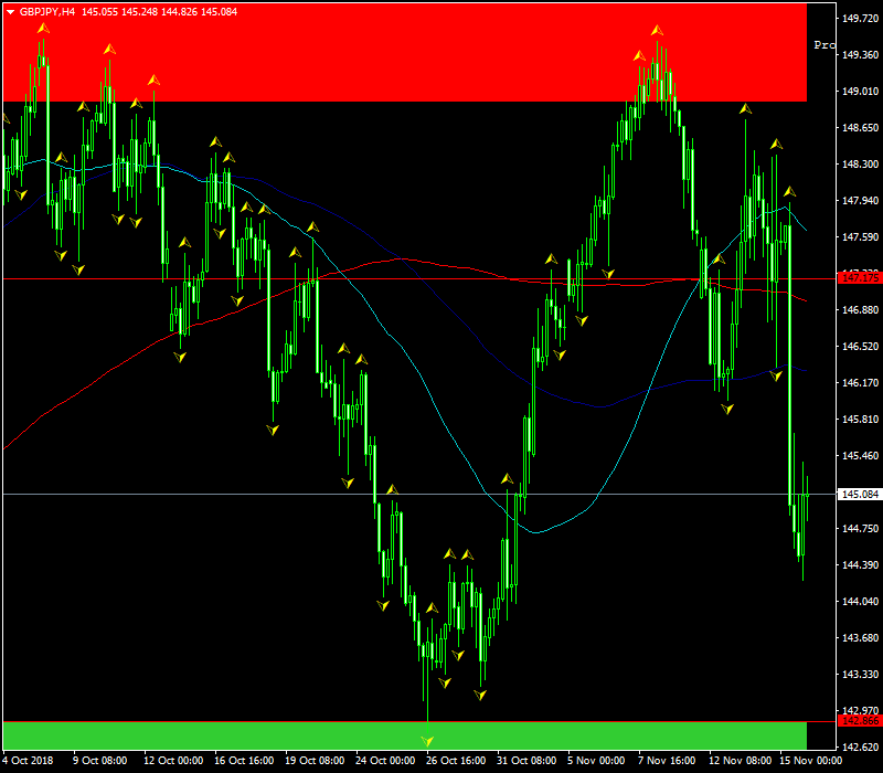gbpjpy-h4-fbs-inc-3.png